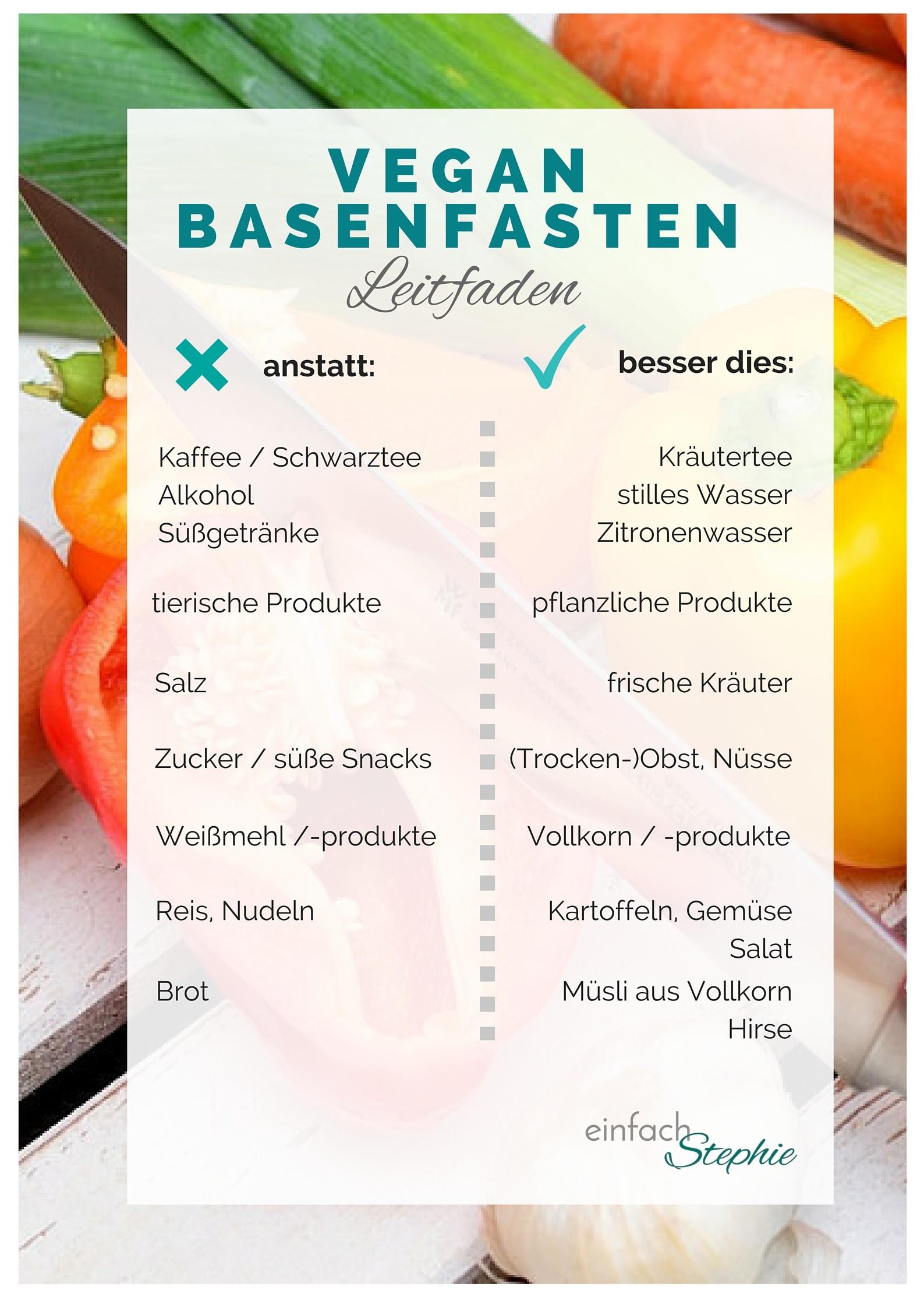 vegan Basenfasten Leitfaden zum Gratis Download