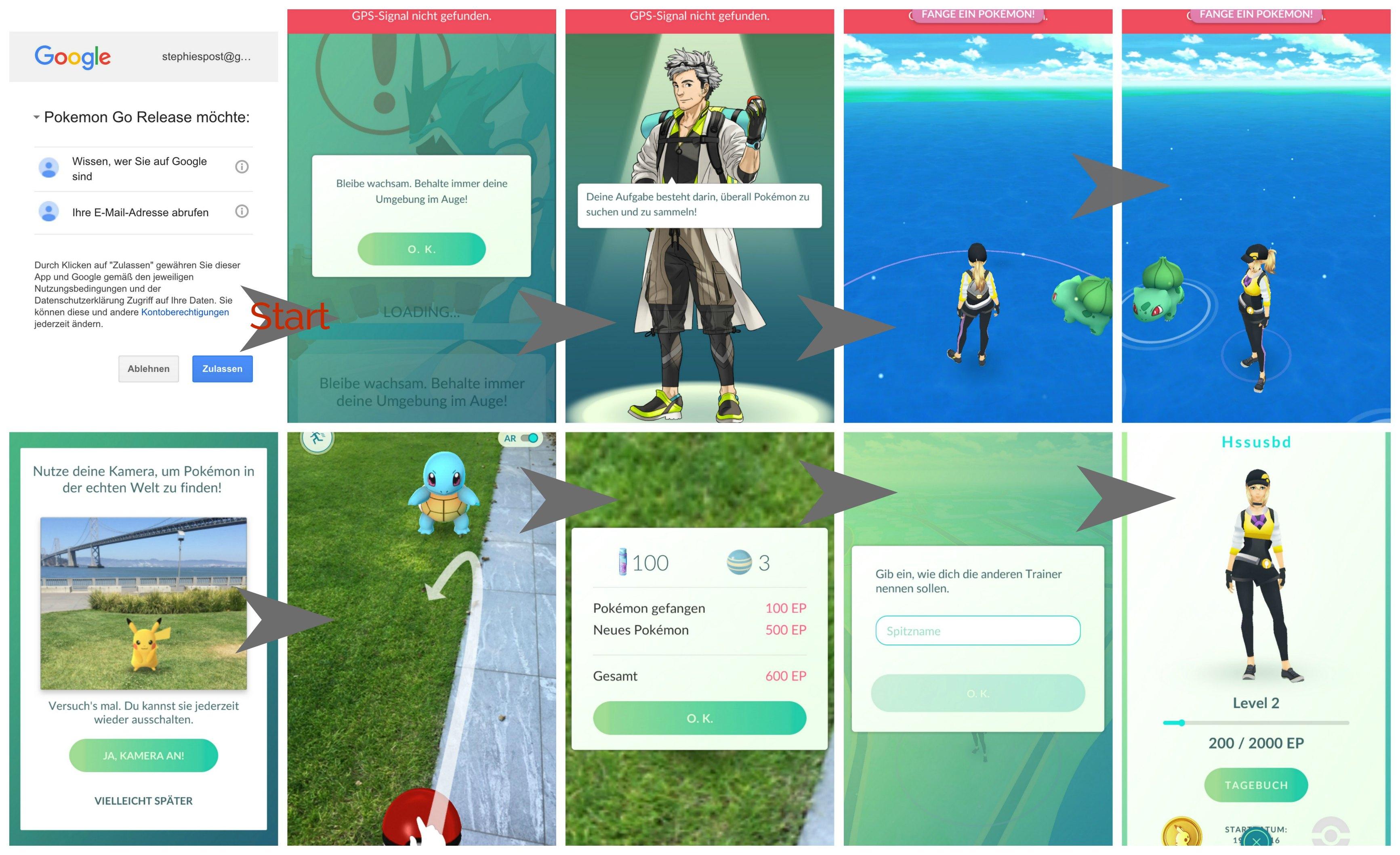 Pokemon Go Elternwissen. Grafik