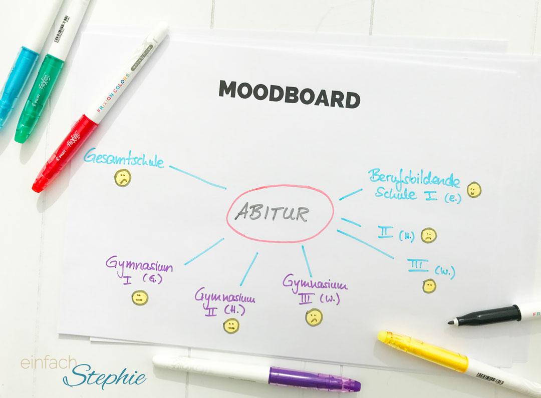 Entscheidung fällen und gewinnen mit Frixion Colors. Moodboard erstellen